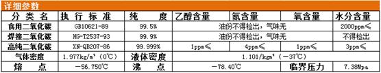 食品二氧化碳0.6L 40L